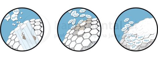 ApaCare płyn do płukania jamy ustnej i działanie nano hydroksyapatytu