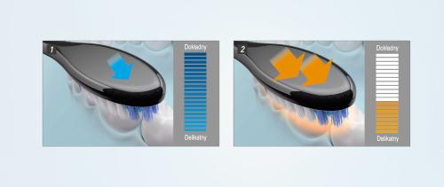 funkcja kontroli mocy szczotkowania szczoteczki elektrycznej Panasonic EW-DP52