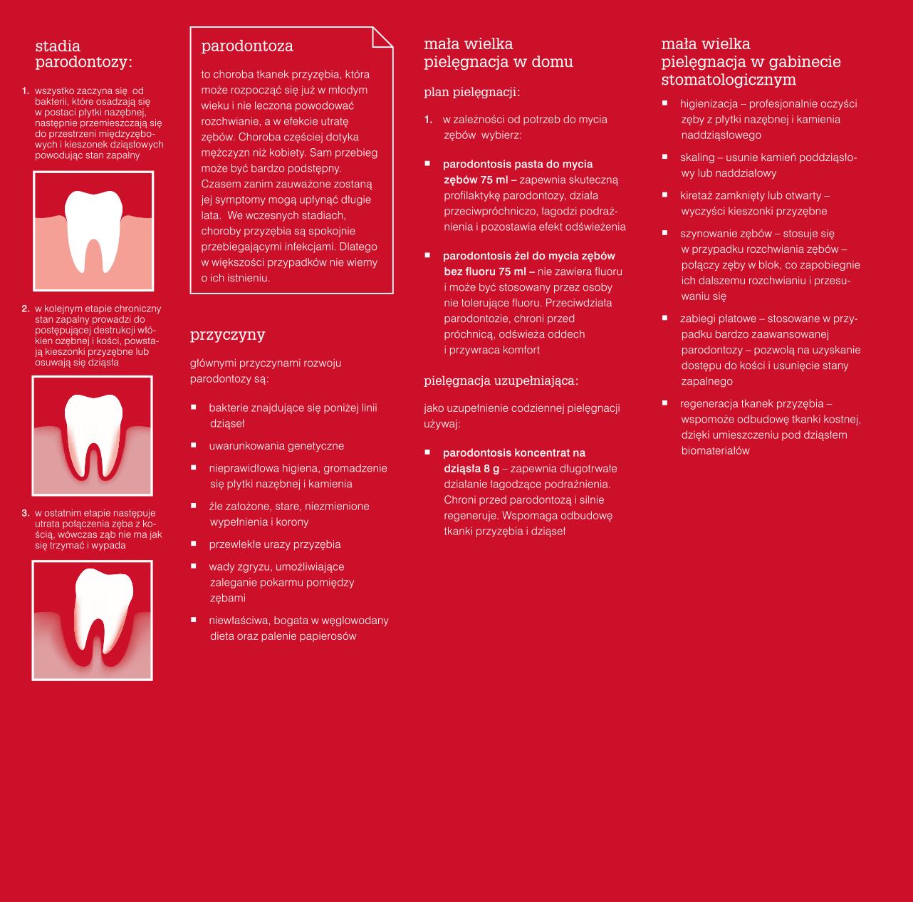 tołpa parodontosis
